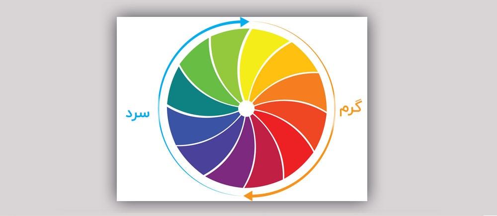 معرفی رنگ های اصلی و فرعی