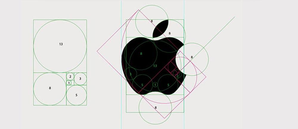 کاربرد نسبت طلایی در لوگوی اپل