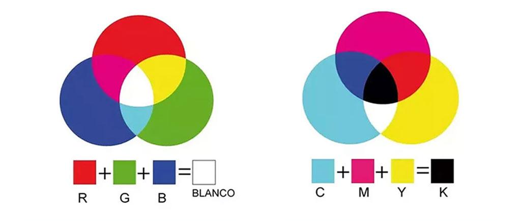 رنگ های rgb ،cmyk